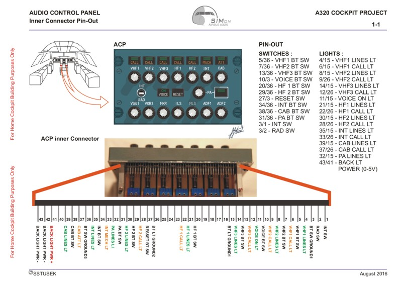 ACP panel – SIMon A320