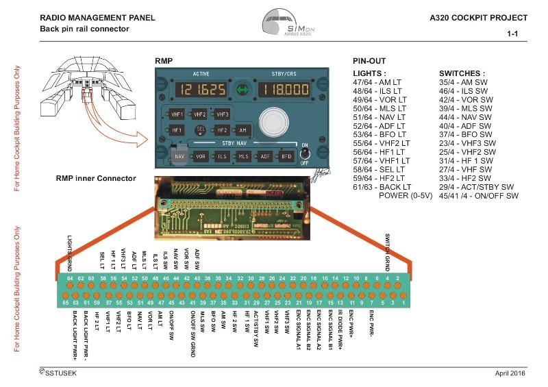 RMP panel – SIMon A320
